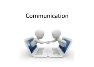 Fundamentals of successful communication